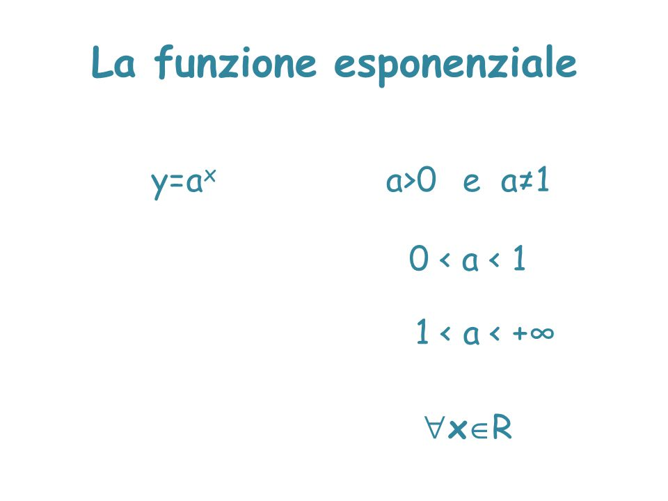 Disequazioni logaritmiche a>1