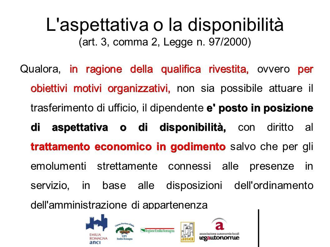 L'aspettativa o la disponibilità (art. 3, comma 2, Legge n. 97/2000) in ragione della qualifica rivestita, per obiettivi motivi organizzativi, e' post