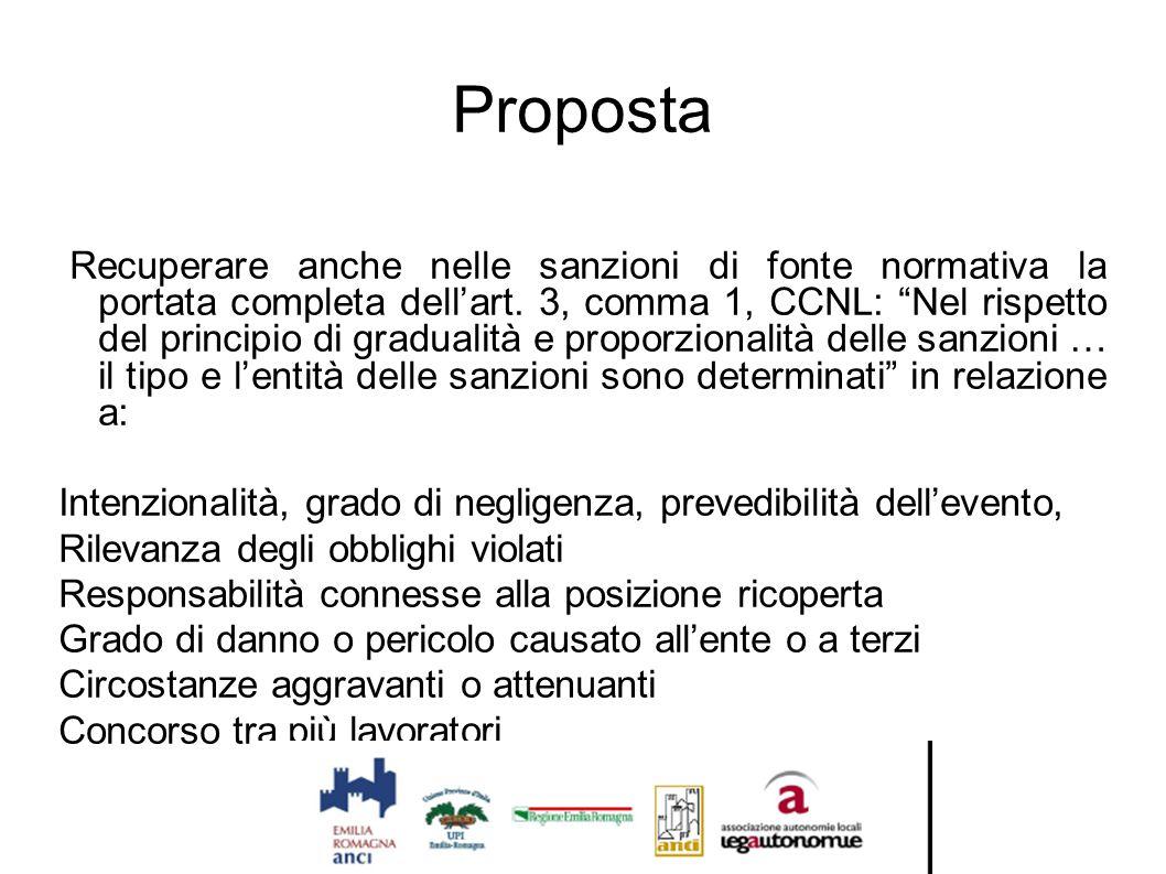 """Proposta Recuperare anche nelle sanzioni di fonte normativa la portata completa dell'art. 3, comma 1, CCNL: """"Nel rispetto del principio di gradualità"""