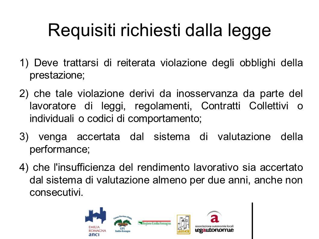 Requisiti richiesti dalla legge 1) Deve trattarsi di reiterata violazione degli obblighi della prestazione; 2) che tale violazione derivi da inosserva
