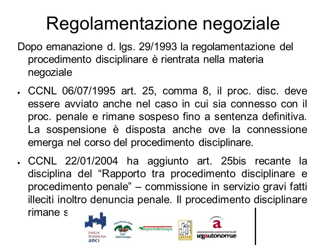 Regolamentazione negoziale Dopo emanazione d. lgs. 29/1993 la regolamentazione del procedimento disciplinare è rientrata nella materia negoziale ● CCN