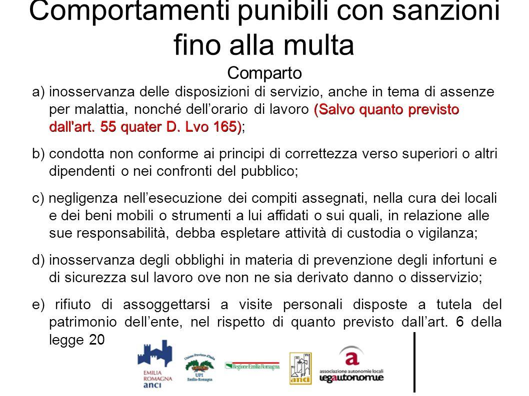 Comportamenti punibili con sanzioni fino alla multa Comparto (Salvo quanto previsto dall'art. 55 quater D. Lvo 165) a) inosservanza delle disposizioni