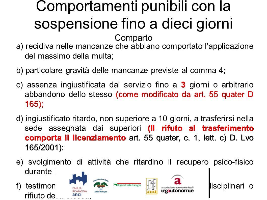 Comportamenti punibili con la sospensione fino a dieci giorni Comparto a) recidiva nelle mancanze che abbiano comportato l'applicazione del massimo de