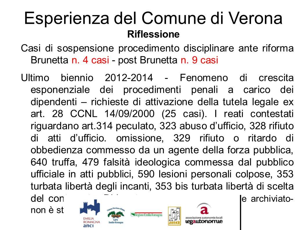 Esperienza del Comune di Verona Riflessione Casi di sospensione procedimento disciplinare ante riforma Brunetta n. 4 casi - post Brunetta n. 9 casi Ul