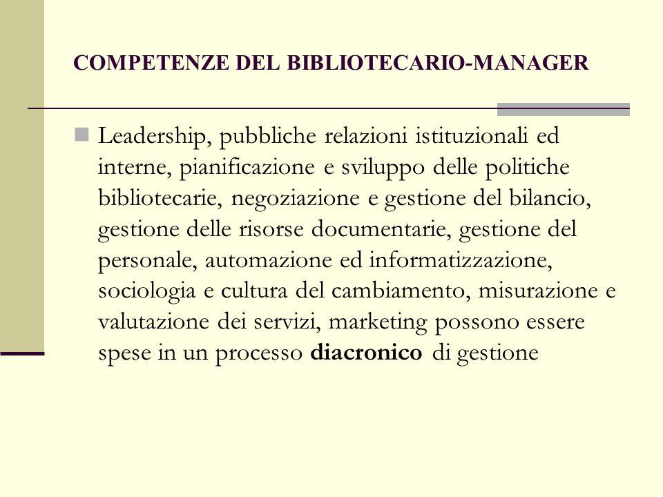 COMPETENZE DEL BIBLIOTECARIO-MANAGER Leadership, pubbliche relazioni istituzionali ed interne, pianificazione e sviluppo delle politiche bibliotecarie