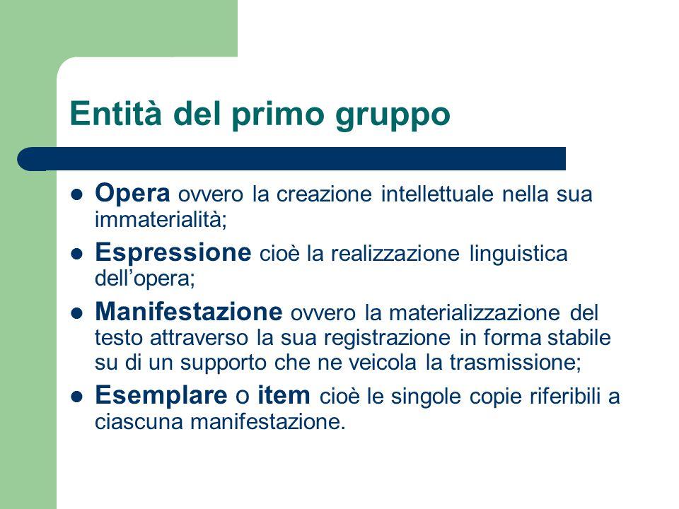 Entità del primo gruppo Opera ovvero la creazione intellettuale nella sua immaterialità; Espressione cioè la realizzazione linguistica dell'opera; Man
