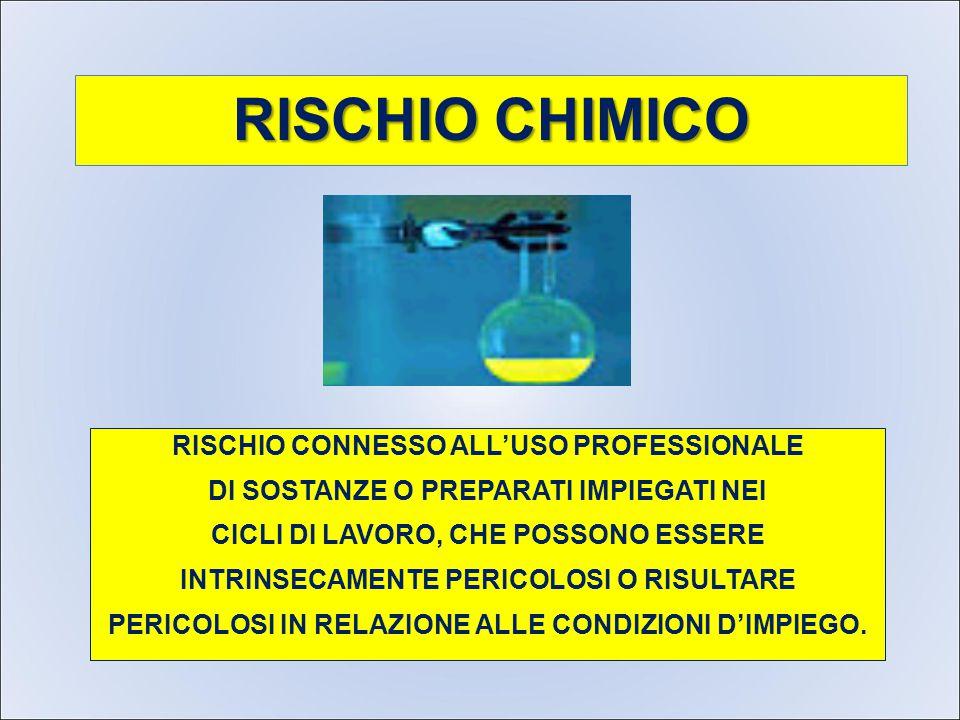 RISCHIO CHIMICO RISCHIO CONNESSO ALL'USO PROFESSIONALE DI SOSTANZE O PREPARATI IMPIEGATI NEI CICLI DI LAVORO, CHE POSSONO ESSERE INTRINSECAMENTE PERIC
