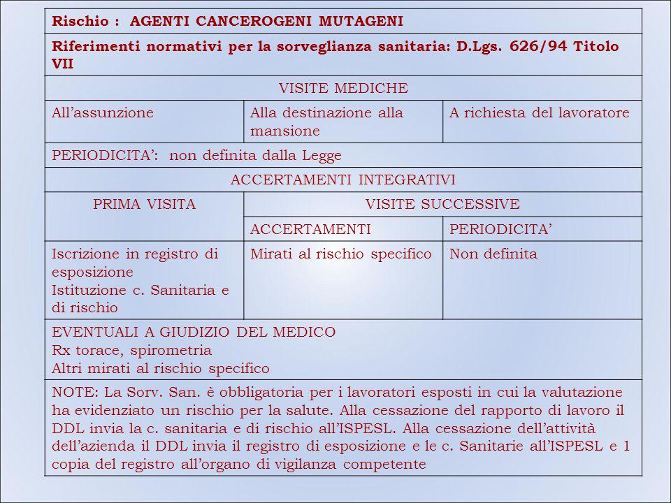 Rischio : AGENTI CANCEROGENI MUTAGENI Riferimenti normativi per la sorveglianza sanitaria: D.Lgs. 626/94 Titolo VII VISITE MEDICHE All'assunzioneAlla