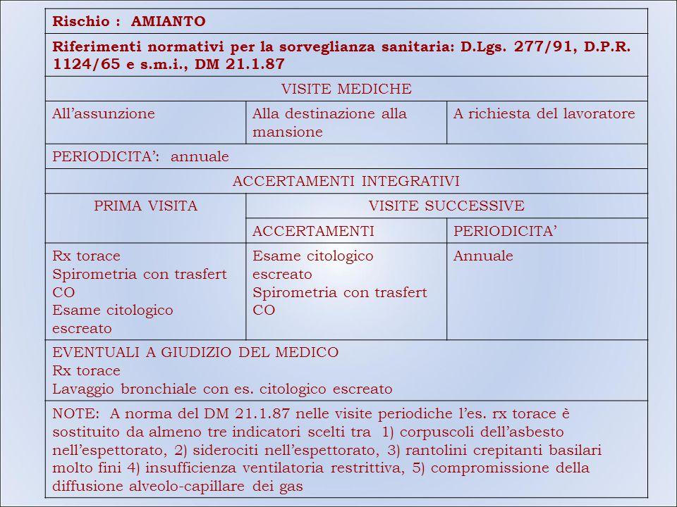 Rischio : AMIANTO Riferimenti normativi per la sorveglianza sanitaria: D.Lgs. 277/91, D.P.R. 1124/65 e s.m.i., DM 21.1.87 VISITE MEDICHE All'assunzion