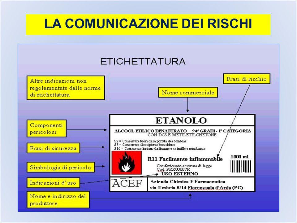 LA COMUNICAZIONE DEI RISCHI