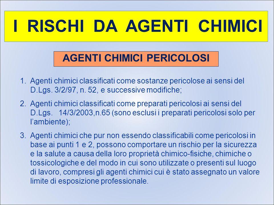 I RISCHI DA AGENTI CHIMICI AGENTI CHIMICI PERICOLOSI 1. 1.Agenti chimici classificati come sostanze pericolose ai sensi del D.Lgs. 3/2/97, n. 52, e su