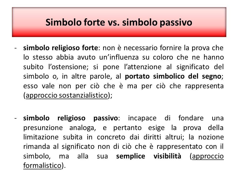Simbolo forte vs. simbolo passivo -simbolo religioso forte: non è necessario fornire la prova che lo stesso abbia avuto un'influenza su coloro che ne