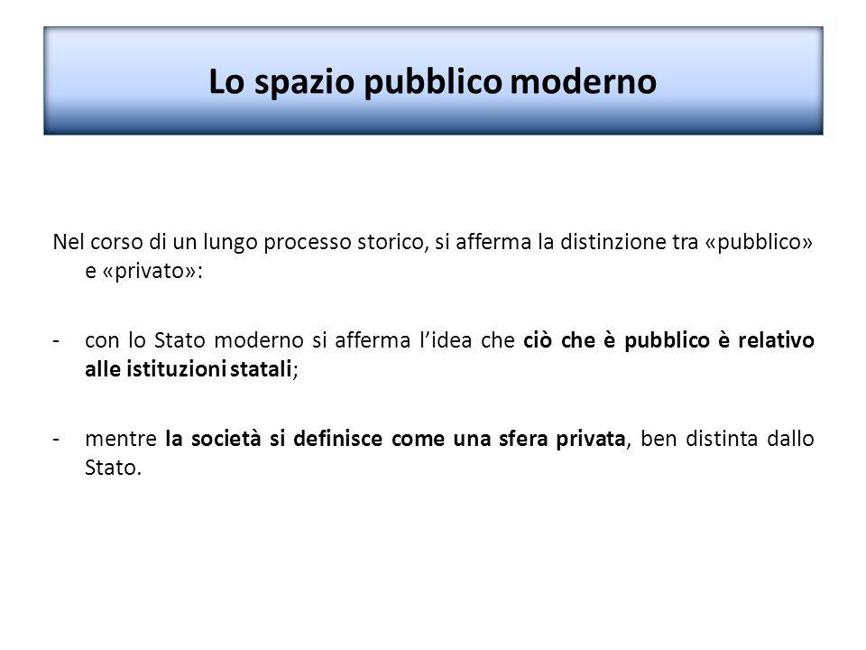 Lo spazio pubblico moderno Nel corso di un lungo processo storico, si afferma la distinzione tra «pubblico» e «privato»: -con lo Stato moderno si affe