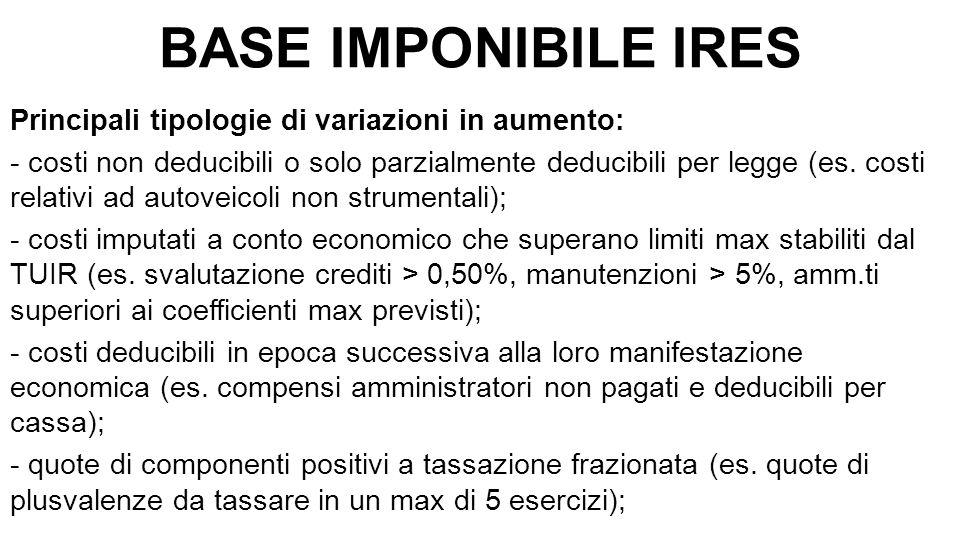 BASE IMPONIBILE IRES Principali tipologie di variazioni in aumento: - costi non deducibili o solo parzialmente deducibili per legge (es.