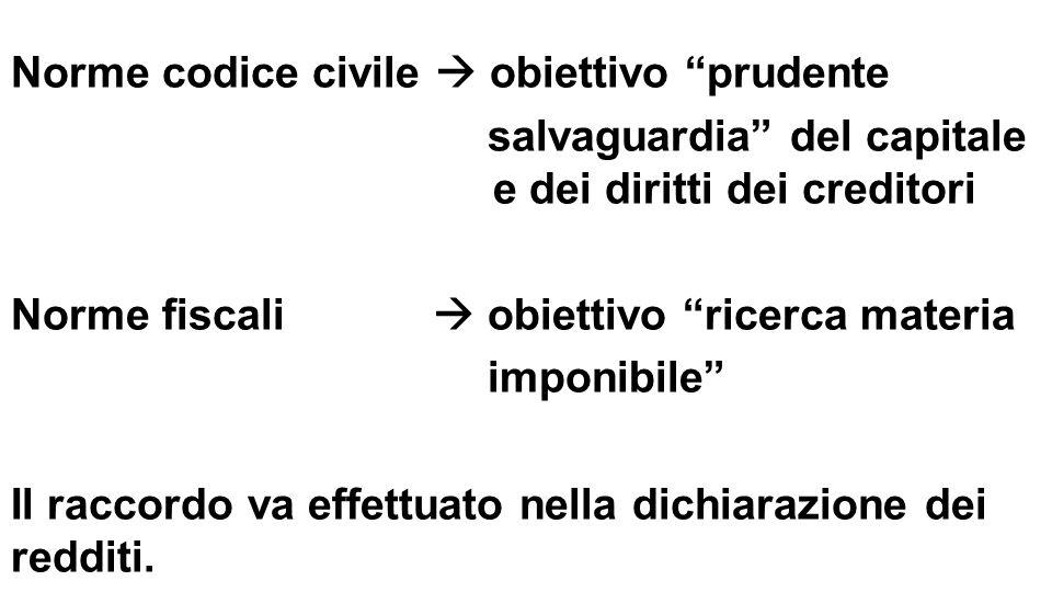 Norme codice civile  obiettivo prudente salvaguardia del capitale e dei diritti dei creditori Norme fiscali  obiettivo ricerca materia imponibile Il raccordo va effettuato nella dichiarazione dei redditi.