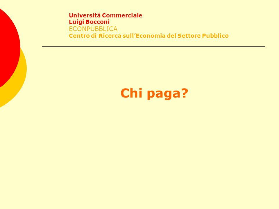 Università Commerciale Luigi Bocconi ECONPUBBLICA Centro di Ricerca sull'Economia del Settore Pubblico Chi paga