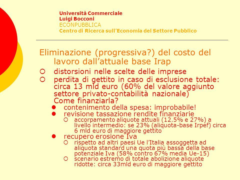 Università Commerciale Luigi Bocconi ECONPUBBLICA Centro di Ricerca sull'Economia del Settore Pubblico Eliminazione (progressiva ) del costo del lavoro dall'attuale base Irap  distorsioni nelle scelte delle imprese  perdita di gettito in caso di esclusione totale: circa 13 mld euro (60% del valore aggiunto settore privato-contabilità nazionale) Come finanziarla.