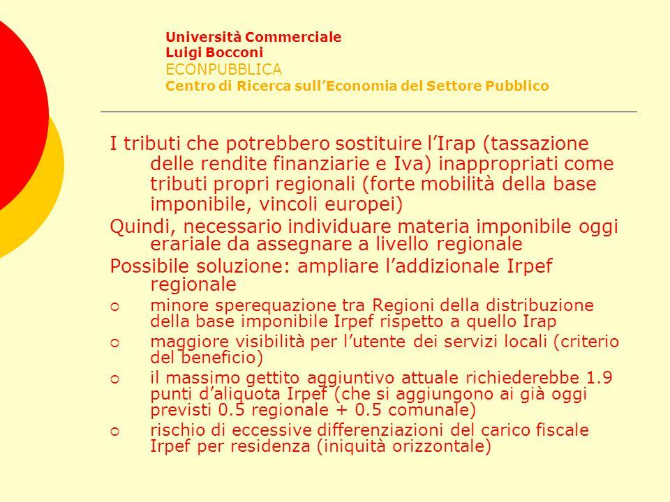 I tributi che potrebbero sostituire l'Irap (tassazione delle rendite finanziarie e Iva) inappropriati come tributi propri regionali (forte mobilità della base imponibile, vincoli europei) Quindi, necessario individuare materia imponibile oggi erariale da assegnare a livello regionale Possibile soluzione: ampliare l'addizionale Irpef regionale  minore sperequazione tra Regioni della distribuzione della base imponibile Irpef rispetto a quello Irap  maggiore visibilità per l'utente dei servizi locali (criterio del beneficio)  il massimo gettito aggiuntivo attuale richiederebbe 1.9 punti d'aliquota Irpef (che si aggiungono ai già oggi previsti 0.5 regionale + 0.5 comunale)  rischio di eccessive differenziazioni del carico fiscale Irpef per residenza (iniquità orizzontale)