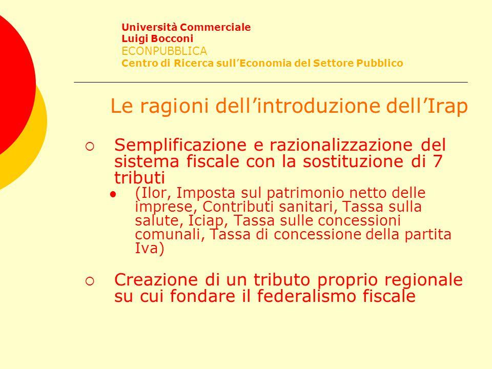 Università Commerciale Luigi Bocconi ECONPUBBLICA Centro di Ricerca sull'Economia del Settore Pubblico Quali effetti della deducibilità del costo del lavoro?