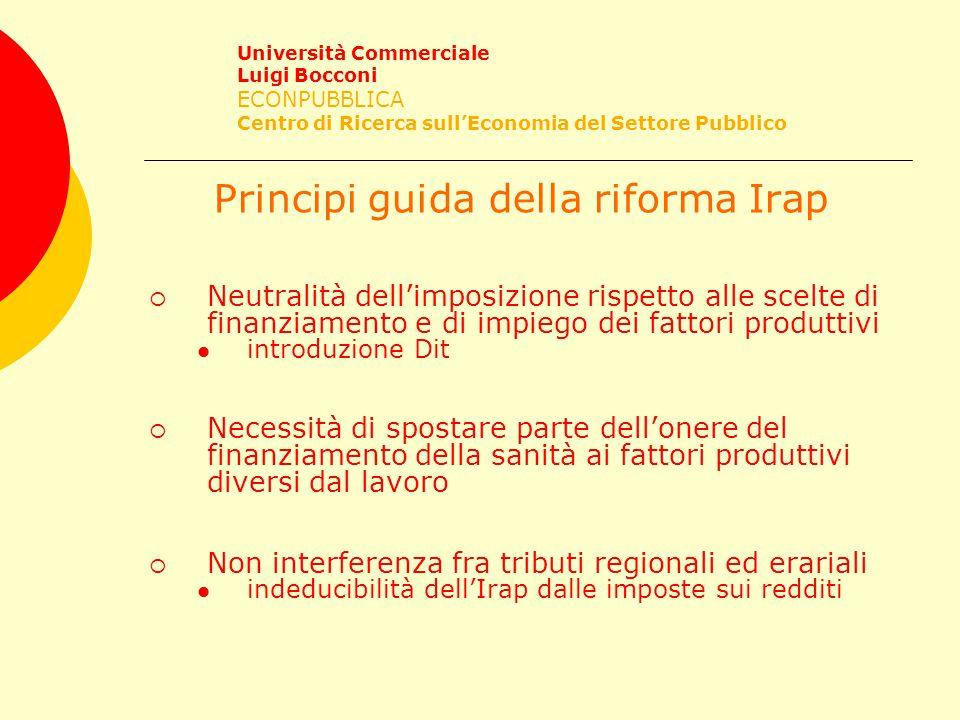 Università Commerciale Luigi Bocconi ECONPUBBLICA Centro di Ricerca sull'Economia del Settore Pubblico Quali problemi per la finanza regionale da un ridimensionamento dell'Irap.