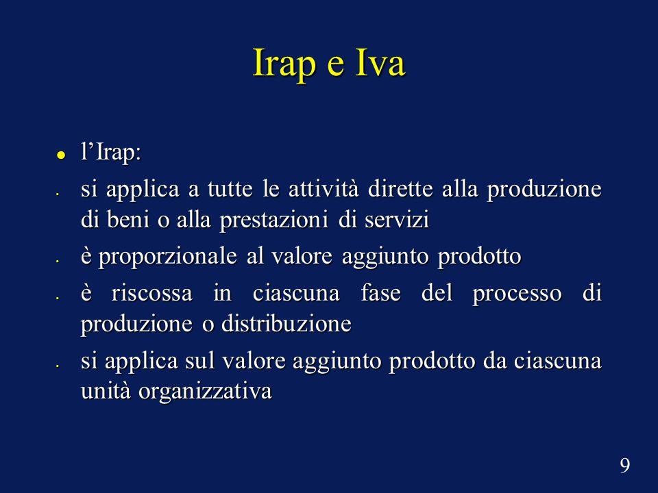 Irap e Iva l'Irap: l'Irap: si applica a tutte le attività dirette alla produzione di beni o alla prestazioni di servizi si applica a tutte le attività dirette alla produzione di beni o alla prestazioni di servizi è proporzionale al valore aggiunto prodotto è proporzionale al valore aggiunto prodotto è riscossa in ciascuna fase del processo di produzione o distribuzione è riscossa in ciascuna fase del processo di produzione o distribuzione si applica sul valore aggiunto prodotto da ciascuna unità organizzativa si applica sul valore aggiunto prodotto da ciascuna unità organizzativa 9
