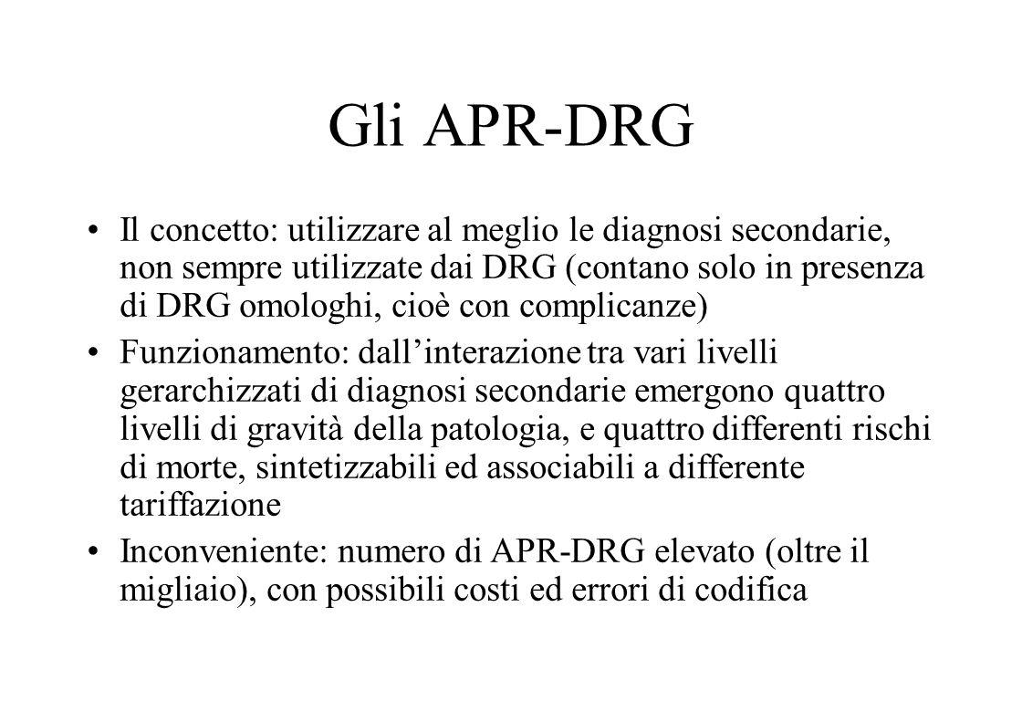 Affinamenti dei DRG Le tre principali fonti di variabilità residua dei DRG: efficienza, condizioni individuali del paziente di cui si è tenuto conto i