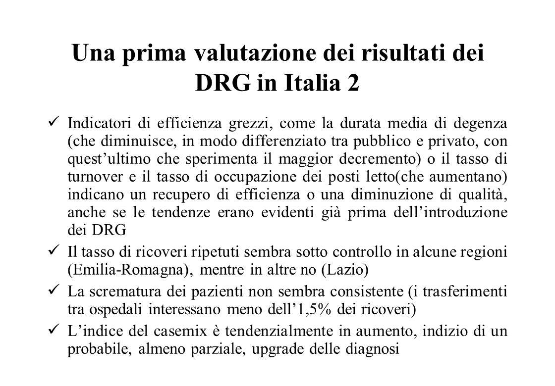 Una prima valutazione dei risultati dei DRG in Italia I DRG sono stati introdotti in Italia nel 1995: Non hanno comportato una diminuzione della dinam