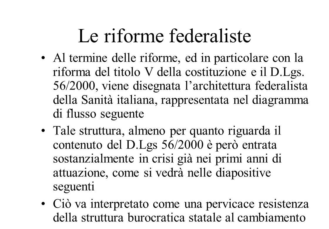 Il sistema sanitario italiano La storia del sistema sanitario italiano nel dopoguerra presenta tre periodi:  Nel primo periodo, prima dell'istituzio