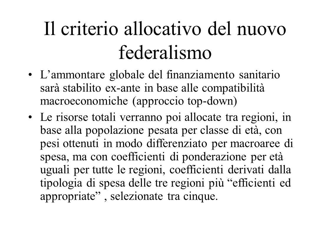 Una visione di sintesi del Federalismo sanitario Teoricamente il Federalismo sanitario in Italia mostrava i seguenti fattori positivi e negativi: Fatt