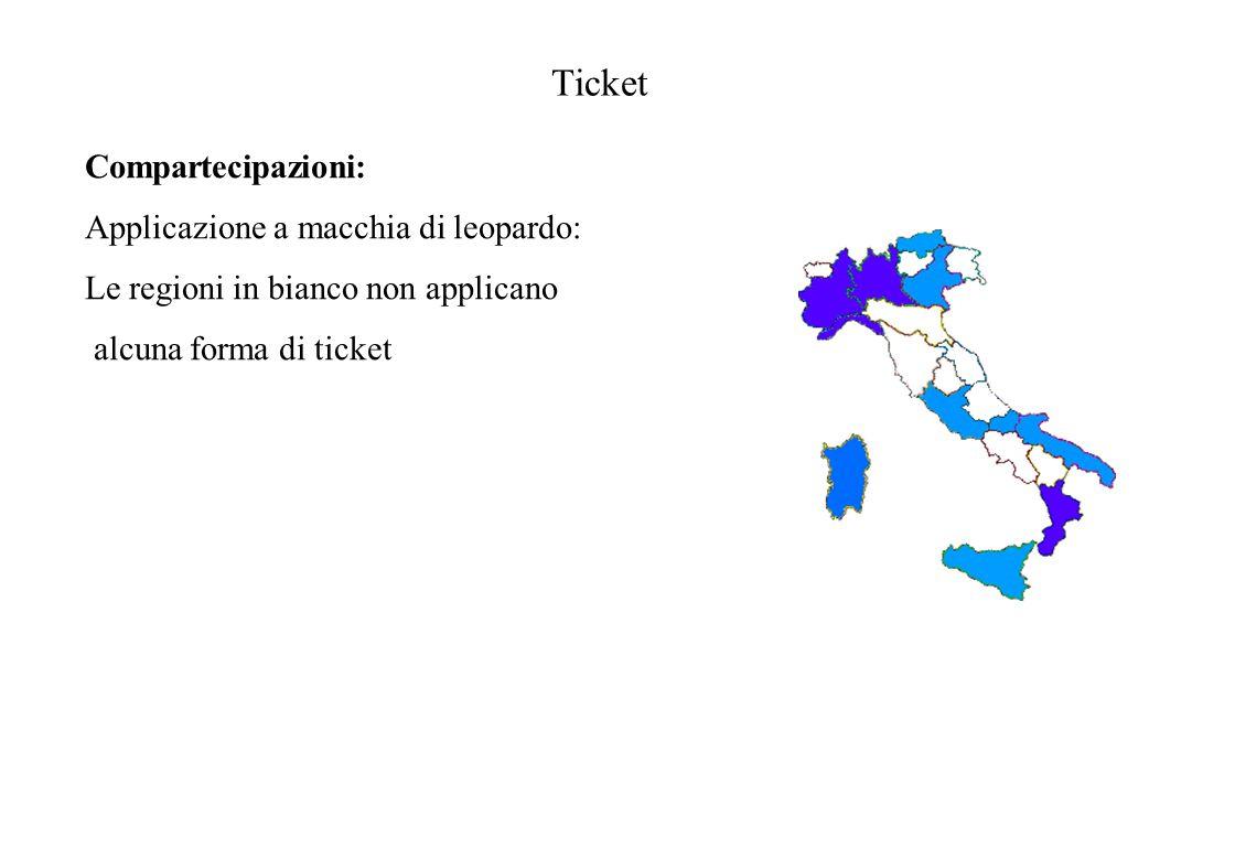 UN'ALTRA COMPONENTE DELLA STRUTTURA A TRE PILASTRI DELLA SANITÀ ITALIANA: I FONDI SANITARI INTEGRATIVI I fondi possono essere di tre tipi:  Assicuraz