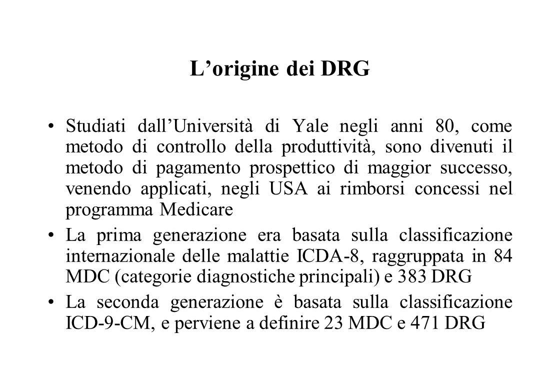 I DRG I DRG sono uno dei possibili metodi di classificazione dei pazienti ospedalieri ed uno dei possibili metodi di finanziamento prospettico Essi ap