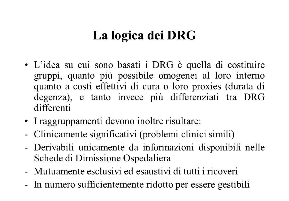 L'origine dei DRG Studiati dall'Università di Yale negli anni 80, come metodo di controllo della produttività, sono divenuti il metodo di pagamento pr
