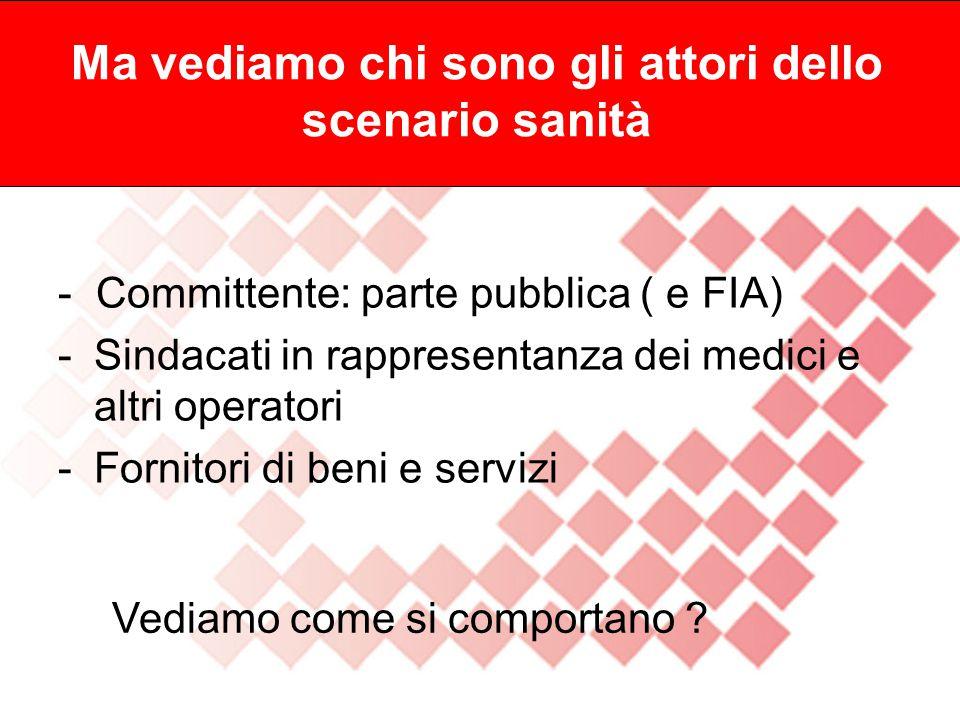 - Committente: parte pubblica ( e FIA) -Sindacati in rappresentanza dei medici e altri operatori -Fornitori di beni e servizi Vediamo come si comportano .
