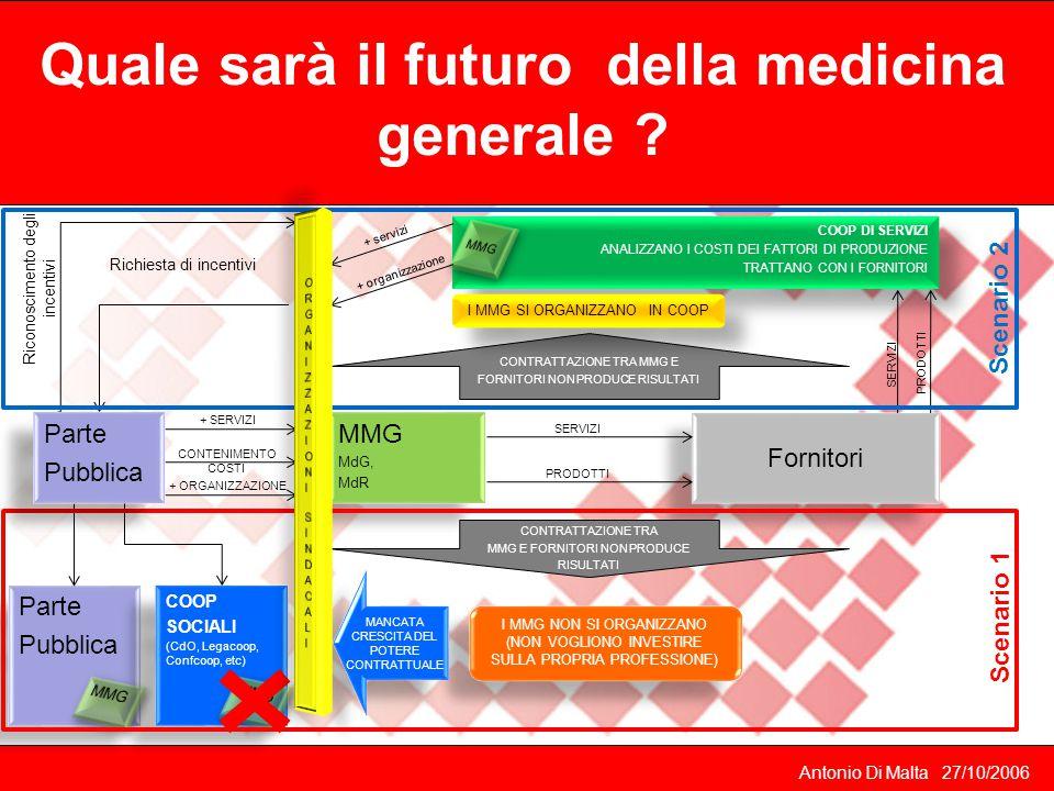Quale sarà il futuro della medicina generale .