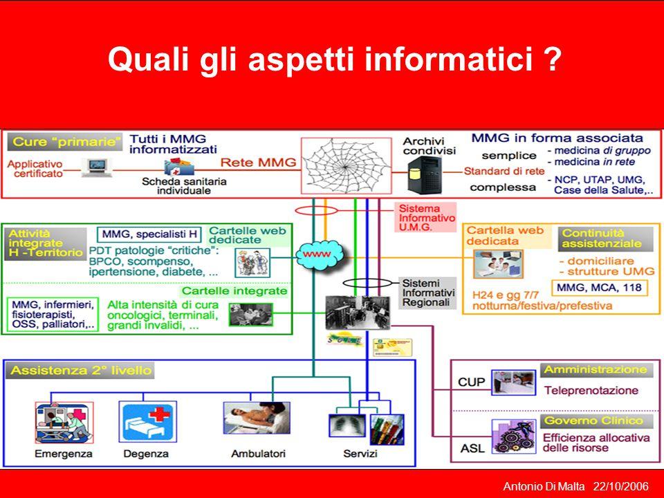 Antonio Di Malta 22/10/2006 Quali gli aspetti informatici ?