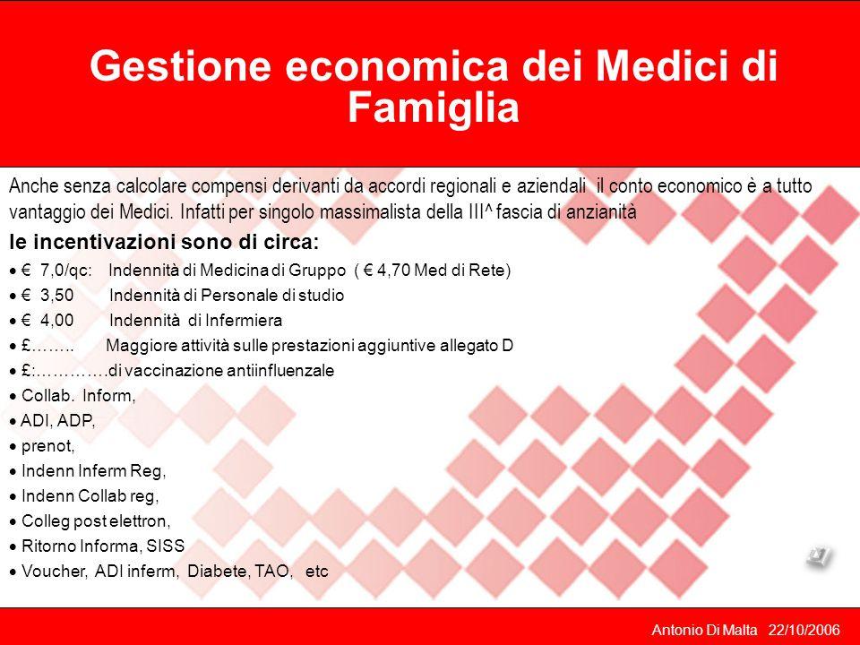 Anche senza calcolare compensi derivanti da accordi regionali e aziendali il conto economico è a tutto vantaggio dei Medici.