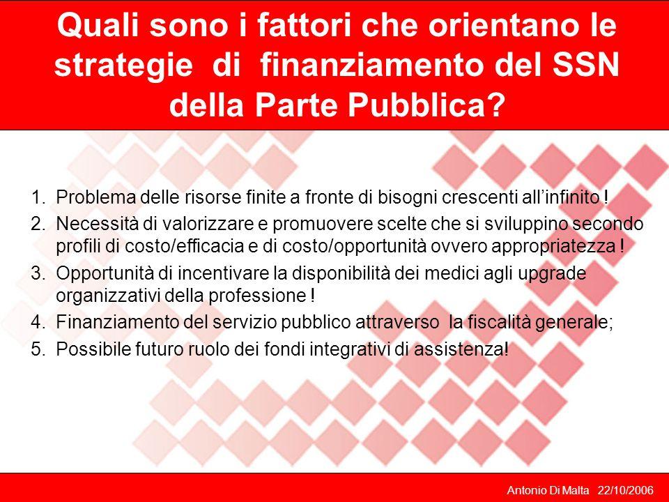 Antonio Di Malta 22/10/2006 1.Problema delle risorse finite a fronte di bisogni crescenti all'infinito .