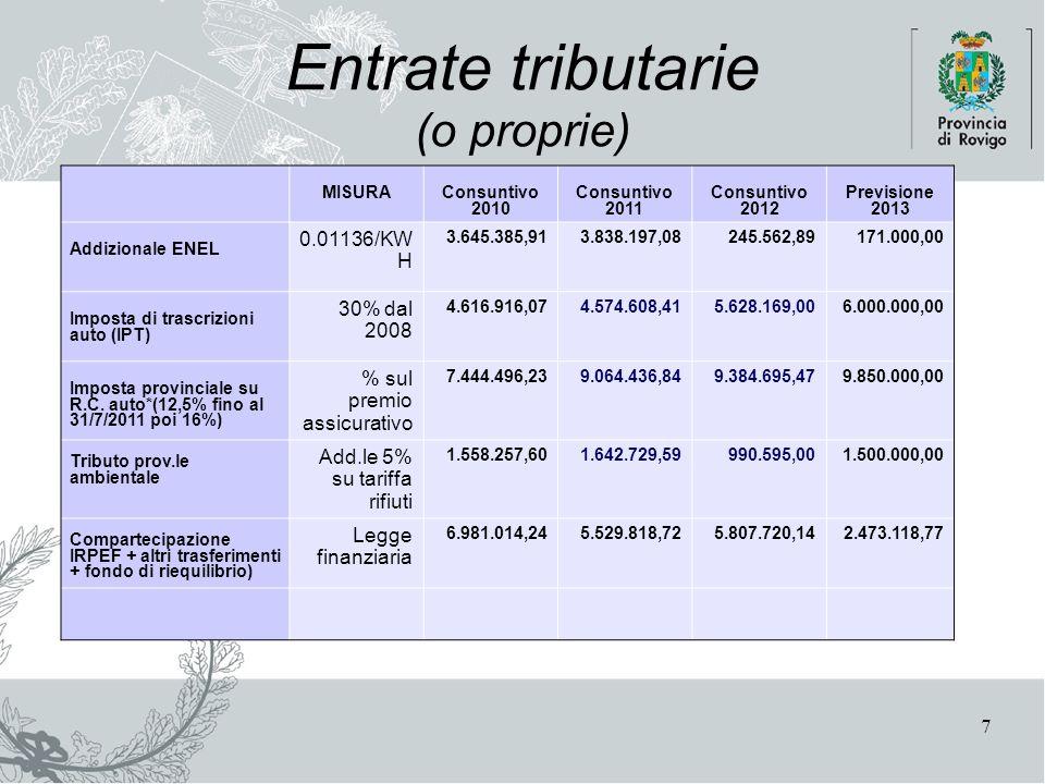 7 Entrate tributarie (o proprie) MISURAConsuntivo 2010 Consuntivo 2011 Consuntivo 2012 Previsione 2013 Addizionale ENEL 0.01136/KW H 3.645.385,91 3.838.197,08245.562,89171.000,00 Imposta di trascrizioni auto (IPT) 30% dal 2008 4.616.916,074.574.608,415.628.169,00 6.000.000,00 Imposta provinciale su R.C.