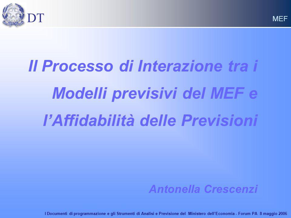 DT MEF I Documenti di programmazione e gli Strumenti di Analisi e Previsione del Ministero dell'Economia - Forum PA 8 maggio 2006 Il Processo di Interazione tra i Modelli previsivi del MEF e l'Affidabilità delle Previsioni Antonella Crescenzi