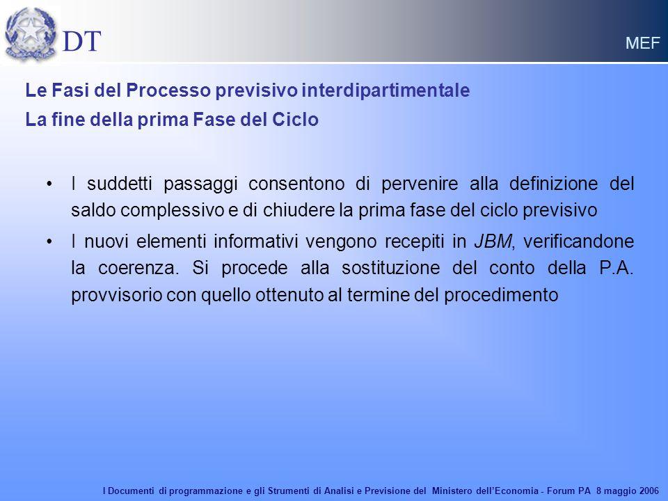 DT MEF I suddetti passaggi consentono di pervenire alla definizione del saldo complessivo e di chiudere la prima fase del ciclo previsivo I nuovi elementi informativi vengono recepiti in JBM, verificandone la coerenza.