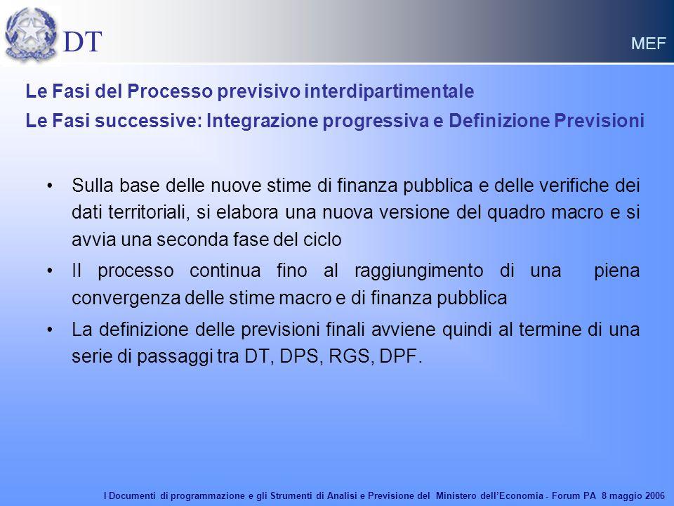 DT MEF Sulla base delle nuove stime di finanza pubblica e delle verifiche dei dati territoriali, si elabora una nuova versione del quadro macro e si avvia una seconda fase del ciclo Il processo continua fino al raggiungimento di una piena convergenza delle stime macro e di finanza pubblica La definizione delle previsioni finali avviene quindi al termine di una serie di passaggi tra DT, DPS, RGS, DPF.