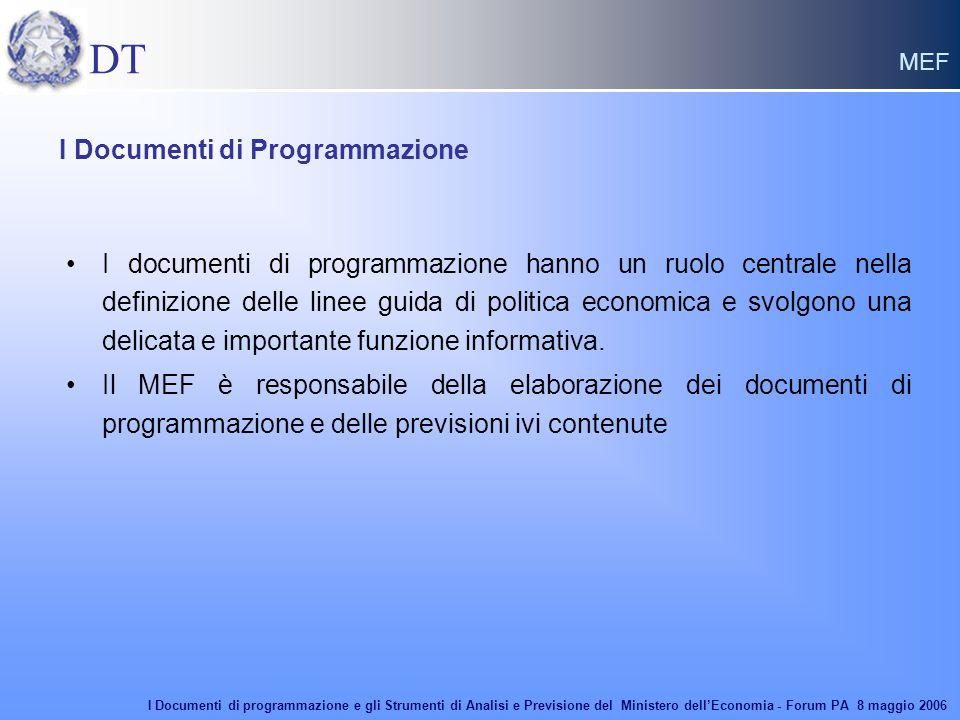 I Documenti di Programmazione I documenti di programmazione hanno un ruolo centrale nella definizione delle linee guida di politica economica e svolgo
