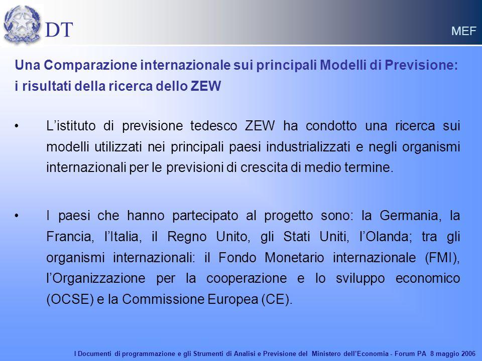 DT MEF L'istituto di previsione tedesco ZEW ha condotto una ricerca sui modelli utilizzati nei principali paesi industrializzati e negli organismi int