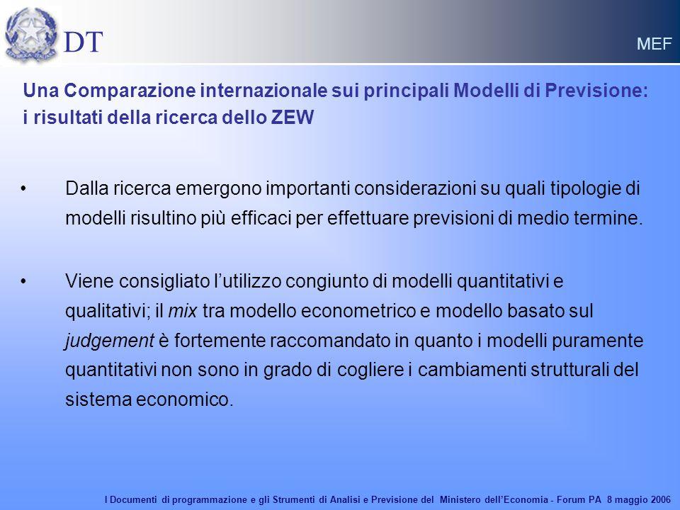 DT MEF Dalla ricerca emergono importanti considerazioni su quali tipologie di modelli risultino più efficaci per effettuare previsioni di medio termine.
