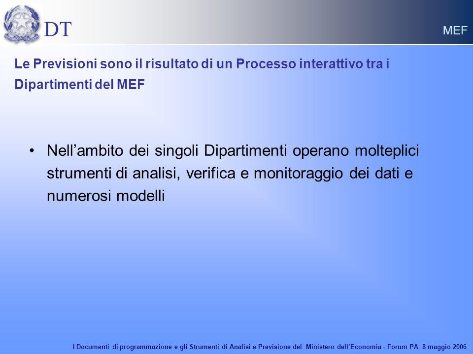 DT MEF Le Previsioni sono il risultato di un Processo interattivo tra i Dipartimenti del MEF Nell'ambito dei singoli Dipartimenti operano molteplici strumenti di analisi, verifica e monitoraggio dei dati e numerosi modelli I Documenti di programmazione e gli Strumenti di Analisi e Previsione del Ministero dell'Economia - Forum PA 8 maggio 2006