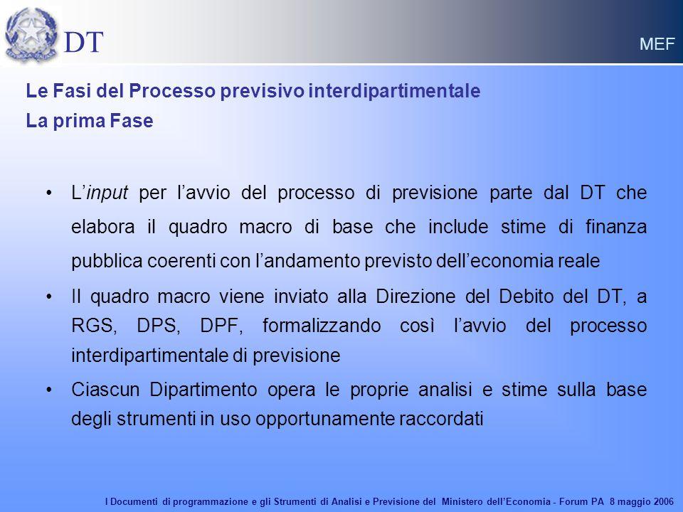 DT MEF L'input per l'avvio del processo di previsione parte dal DT che elabora il quadro macro di base che include stime di finanza pubblica coerenti con l'andamento previsto dell'economia reale Il quadro macro viene inviato alla Direzione del Debito del DT, a RGS, DPS, DPF, formalizzando così l'avvio del processo interdipartimentale di previsione Ciascun Dipartimento opera le proprie analisi e stime sulla base degli strumenti in uso opportunamente raccordati Le Fasi del Processo previsivo interdipartimentale La prima Fase I Documenti di programmazione e gli Strumenti di Analisi e Previsione del Ministero dell'Economia - Forum PA 8 maggio 2006