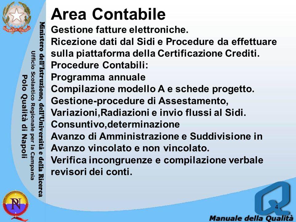 4 Area Contabile Gestione fatture elettroniche. Ricezione dati dal Sidi e Procedure da effettuare sulla piattaforma della Certificazione Crediti. Proc
