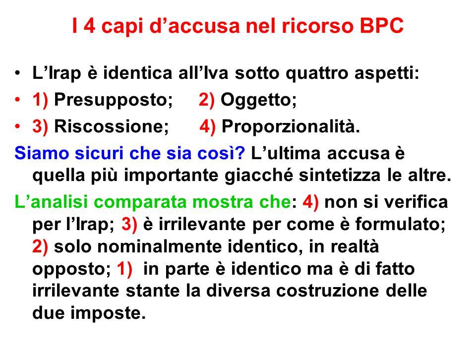 I 4 capi d'accusa nel ricorso BPC L'Irap è identica all'Iva sotto quattro aspetti: 1) Presupposto; 2) Oggetto; 3) Riscossione; 4) Proporzionalità.