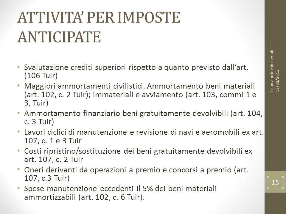 ATTIVITA' PER IMPOSTE ANTICIPATE Svalutazione crediti superiori rispetto a quanto previsto dall'art.