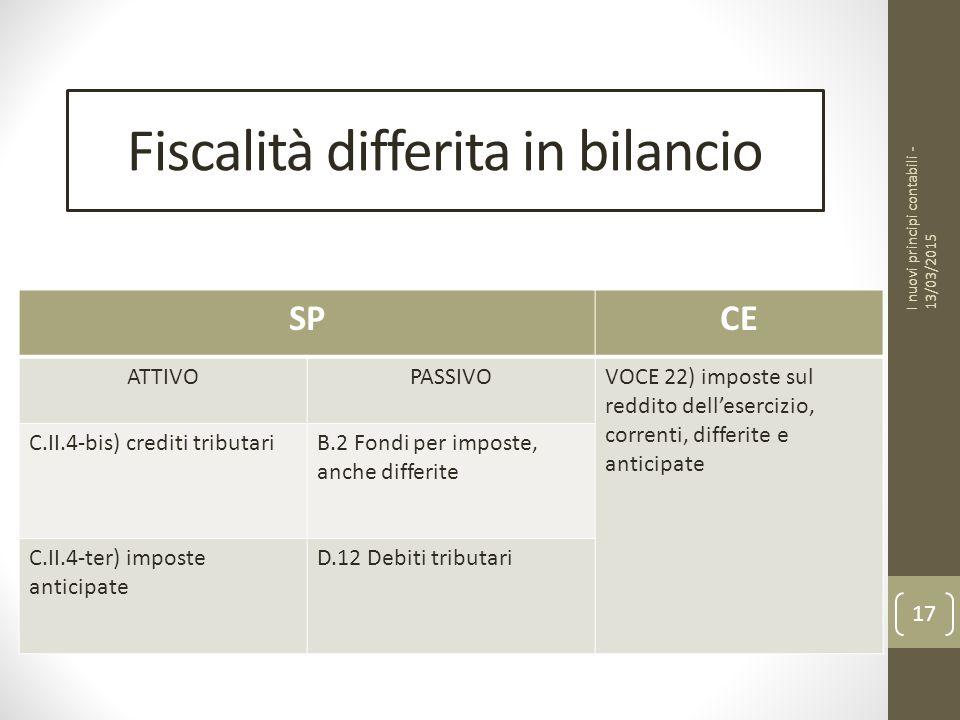 Fiscalità differita in bilancio SPCE ATTIVOPASSIVOVOCE 22) imposte sul reddito dell'esercizio, correnti, differite e anticipate C.II.4-bis) crediti tributariB.2 Fondi per imposte, anche differite C.II.4-ter) imposte anticipate D.12 Debiti tributari 17 I nuovi principi contabili - 13/03/2015